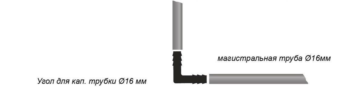 Схема соединения капельной трубки слепой под углом 90 градусов