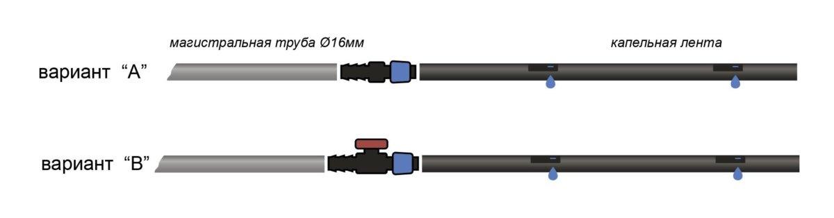Схема соединения капельной трубки слепой с капельной лентой
