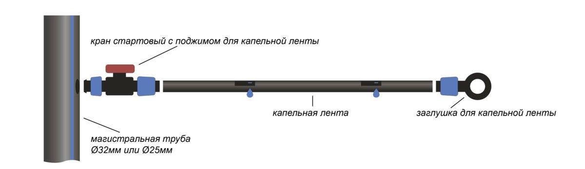 Подключение капельной ленты с помощью крана стартового