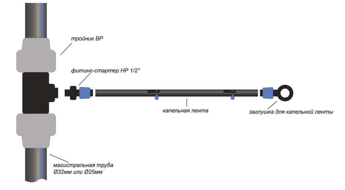 Подключение капельной ленты с помощью тройника ВР