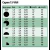 Показатели для форсунки серии 15-VAN - Rain Bird